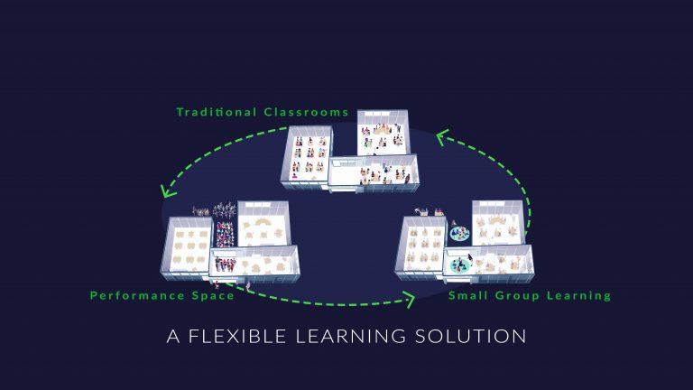 Flexible Learning_11 x 8.5
